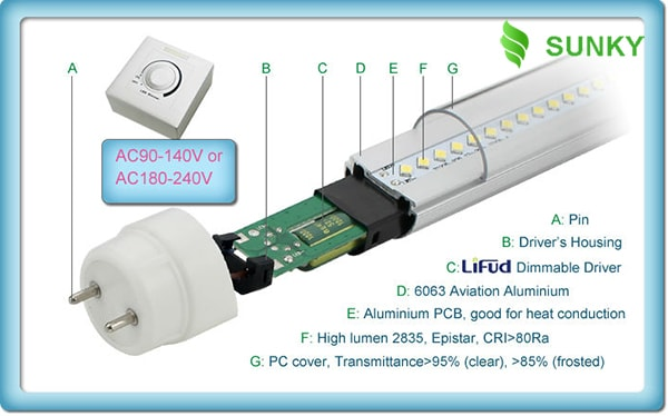 Dimmer tuyp led