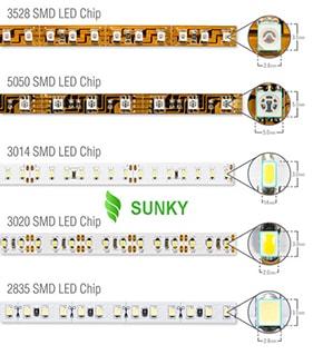 Sự khác biệt giữa chip Led SMD 5050 và 3528, nên mua led dây nào?