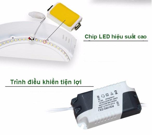 chip LED hiệu suất cao